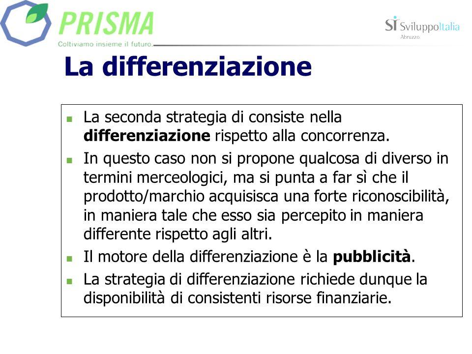 La differenziazione La seconda strategia di consiste nella differenziazione rispetto alla concorrenza. In questo caso non si propone qualcosa di diver
