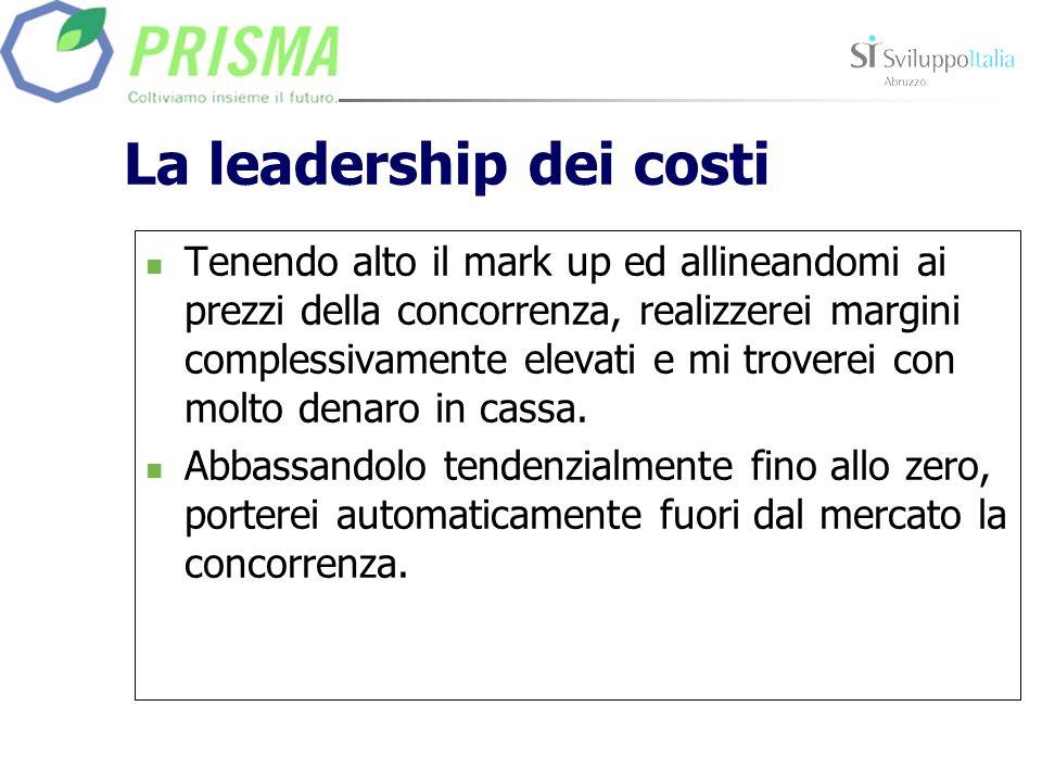 La leadership dei costi Tenendo alto il mark up ed allineandomi ai prezzi della concorrenza, realizzerei margini complessivamente elevati e mi trovere