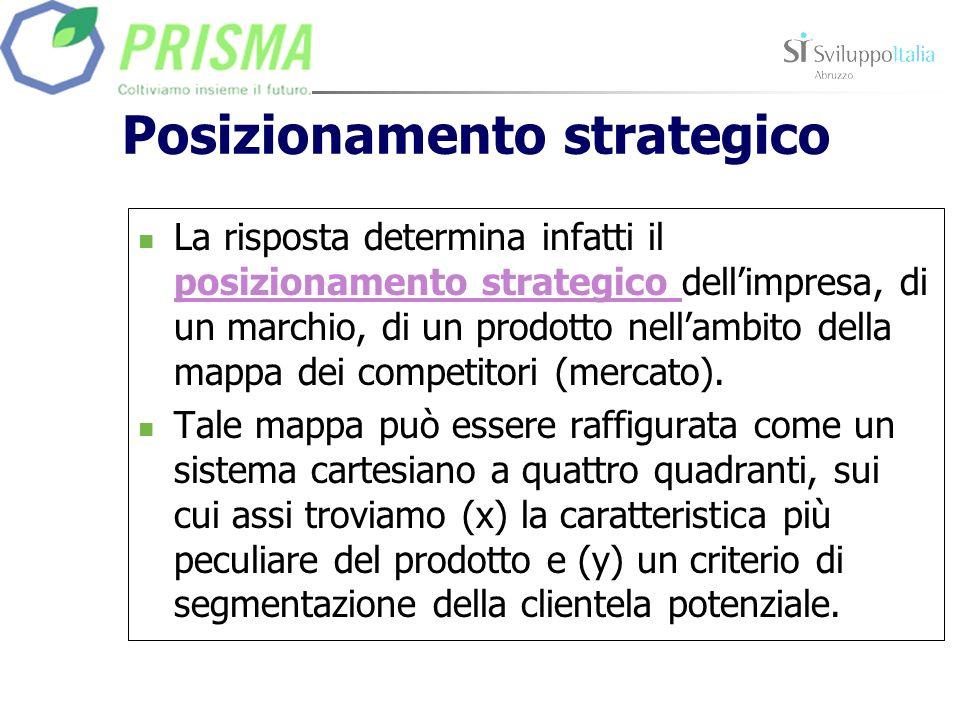La differenziazione La seconda strategia di consiste nella differenziazione rispetto alla concorrenza.