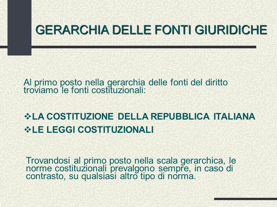 GERARCHIA DELLE FONTI GIURIDICHE Al primo posto nella gerarchia delle fonti del diritto troviamo le fonti costituzionali: LA COSTITUZIONE DELLA REPUBBLICA ITALIANA LE LEGGI COSTITUZIONALI Trovandosi al primo posto nella scala gerarchica, le norme costituzionali prevalgono sempre, in caso di contrasto, su qualsiasi altro tipo di norma.