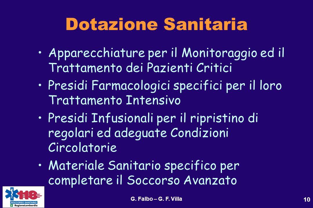 G. Falbo – G. F. Villa 10 Dotazione Sanitaria Apparecchiature per il Monitoraggio ed il Trattamento dei Pazienti Critici Presidi Farmacologici specifi