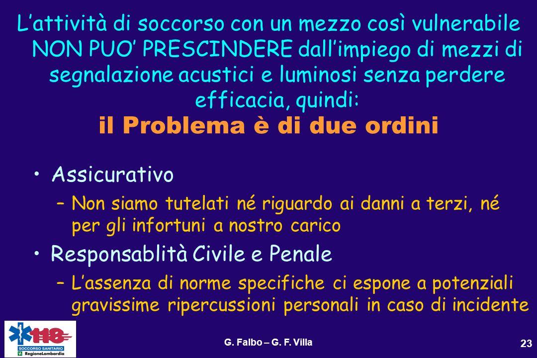 G. Falbo – G. F. Villa 23 il Problema è di due ordini Assicurativo –Non siamo tutelati né riguardo ai danni a terzi, né per gli infortuni a nostro car