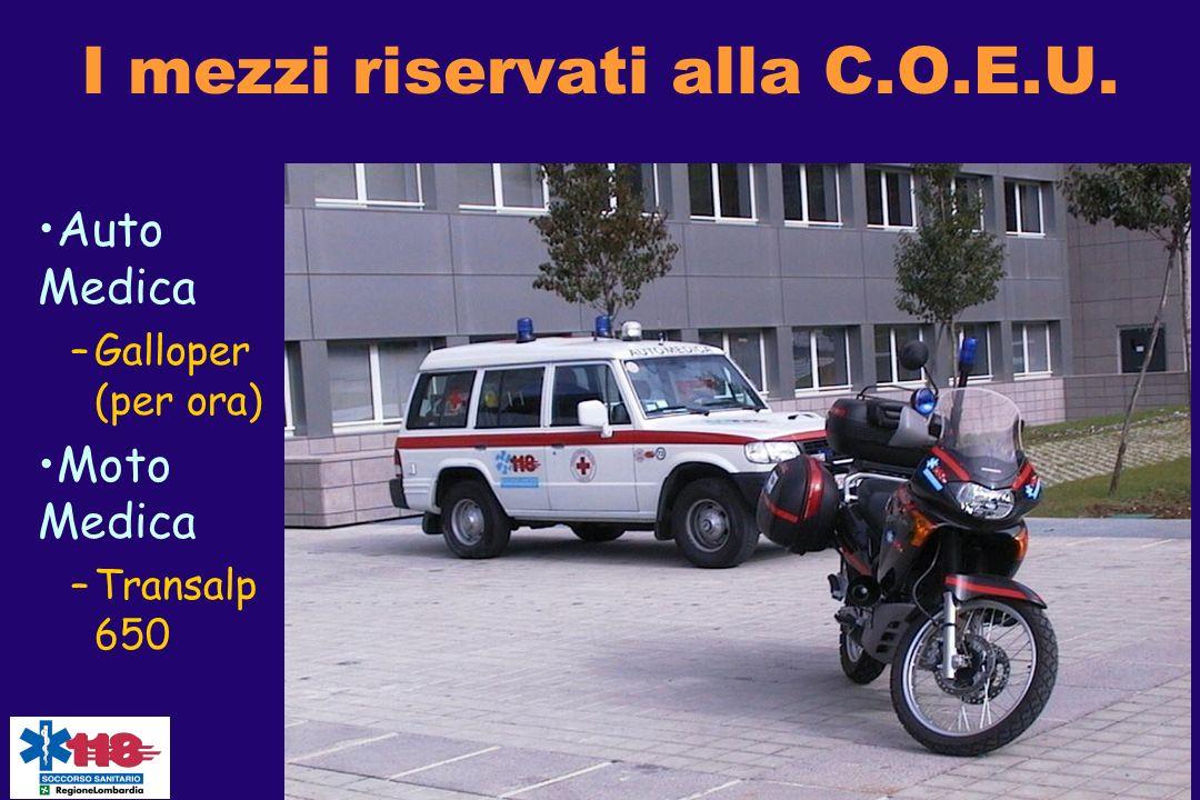 G. Falbo – G. F. Villa 4 I mezzi riservati alla C.O.E.U. Auto Medica –Galloper (per ora) Moto Medica –Transalp 650