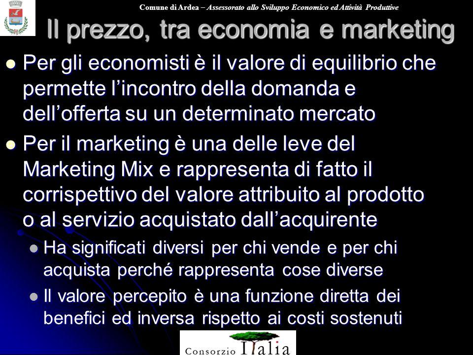 Comune di Ardea – Assessorato allo Sviluppo Economico ed Attività Produttive Il prezzo, tra economia e marketing Per gli economisti è il valore di equ