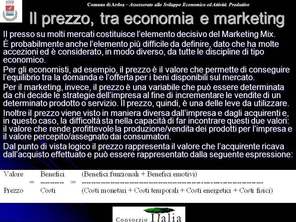 Comune di Ardea – Assessorato allo Sviluppo Economico ed Attività Produttive Il prezzo, tra economia e marketing Il presso su molti mercati costituisc