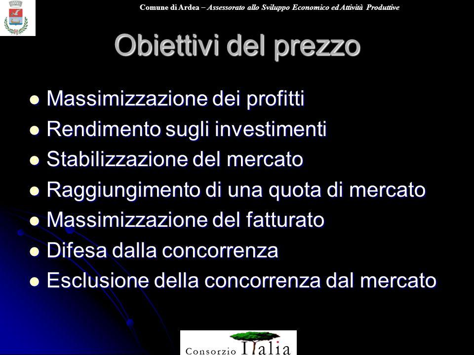 Comune di Ardea – Assessorato allo Sviluppo Economico ed Attività Produttive Obiettivi del prezzo Massimizzazione dei profitti Massimizzazione dei pro
