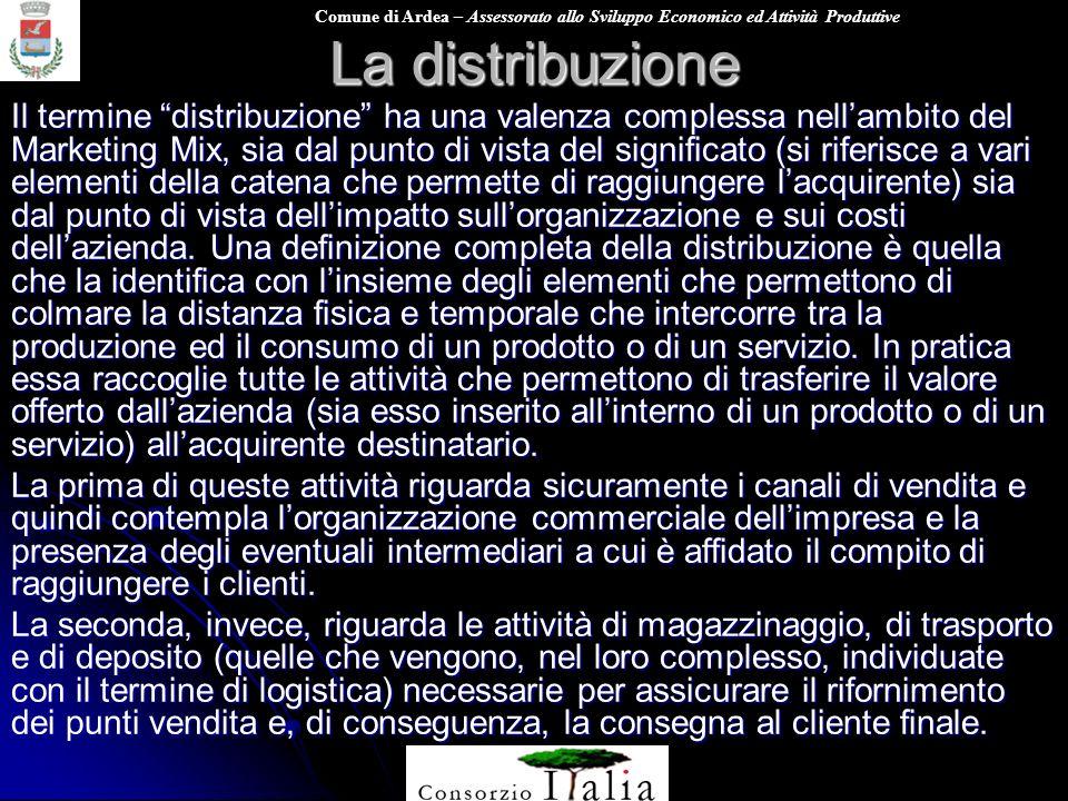 Comune di Ardea – Assessorato allo Sviluppo Economico ed Attività Produttive La distribuzione Il termine distribuzione ha una valenza complessa nellam