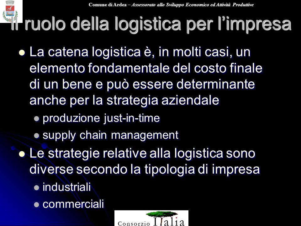 Comune di Ardea – Assessorato allo Sviluppo Economico ed Attività Produttive Il ruolo della logistica per limpresa La catena logistica è, in molti cas