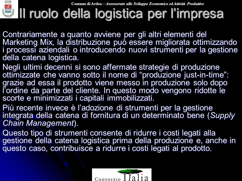 Comune di Ardea – Assessorato allo Sviluppo Economico ed Attività Produttive Il ruolo della logistica per limpresa Contrariamente a quanto avviene per