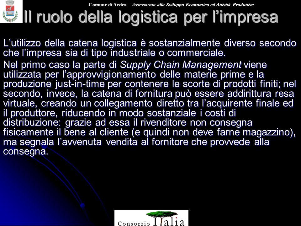 Comune di Ardea – Assessorato allo Sviluppo Economico ed Attività Produttive Il ruolo della logistica per limpresa Lutilizzo della catena logistica è