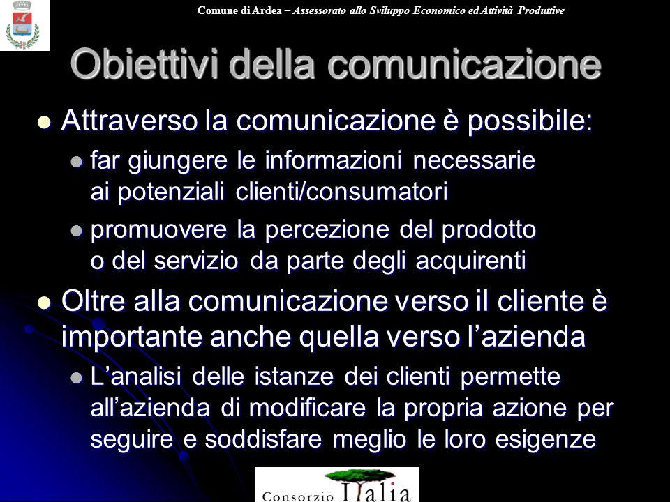 Comune di Ardea – Assessorato allo Sviluppo Economico ed Attività Produttive Obiettivi della comunicazione Attraverso la comunicazione è possibile: At