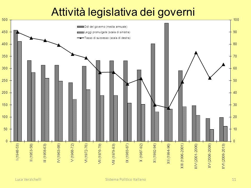 Dai deficit strutturali e la finanza allegra alla prima legge finanziaria (1978).