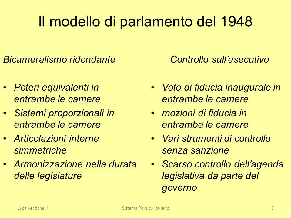 Funzioni e prerogative del parlamento nella costituzione del 1948 (articoli cost.