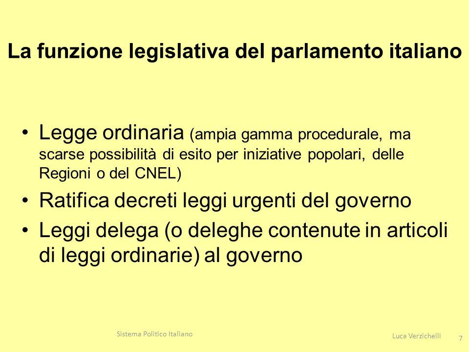 Il processo legislativo ordinario.