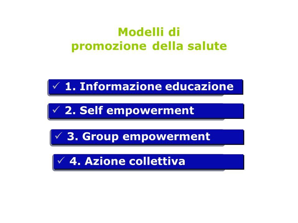 Modelli di promozione della salute 1. Informazione educazione 2. Self empowerment 3. Group empowerment 4. Azione collettiva