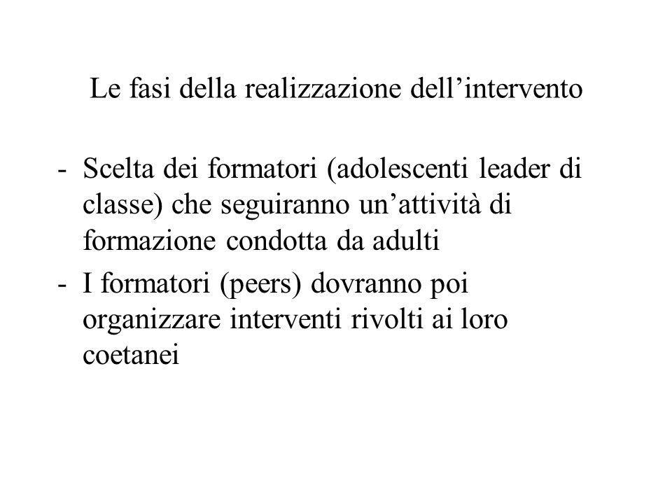 Le fasi della realizzazione dellintervento -Scelta dei formatori (adolescenti leader di classe) che seguiranno unattività di formazione condotta da ad