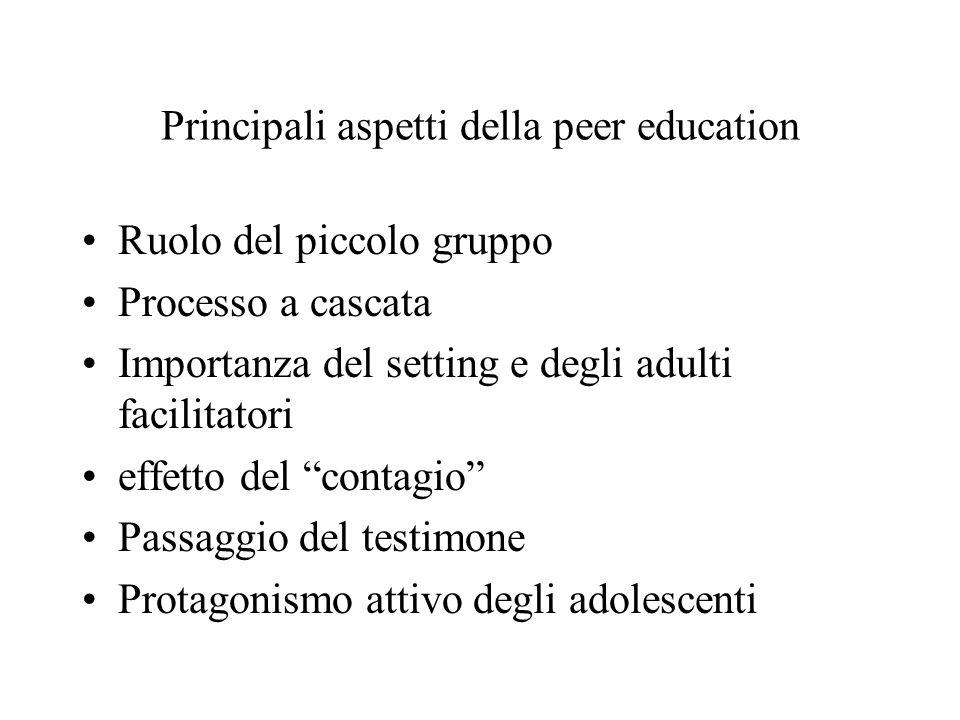 Principali aspetti della peer education Ruolo del piccolo gruppo Processo a cascata Importanza del setting e degli adulti facilitatori effetto del con