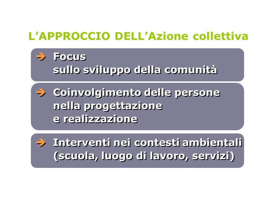 LAPPROCCIO DELLAzione collettiva Focus sullo sviluppo della comunità Coinvolgimento delle persone nella progettazione e realizzazione Interventi nei c