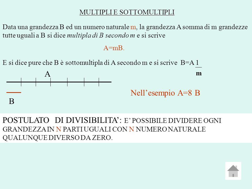 MULTIPLI E SOTTOMULTIPLI Data una grandezza B ed un numero naturale m, la grandezza A somma di m grandezze tutte uguali a B si dice multipla di B seco