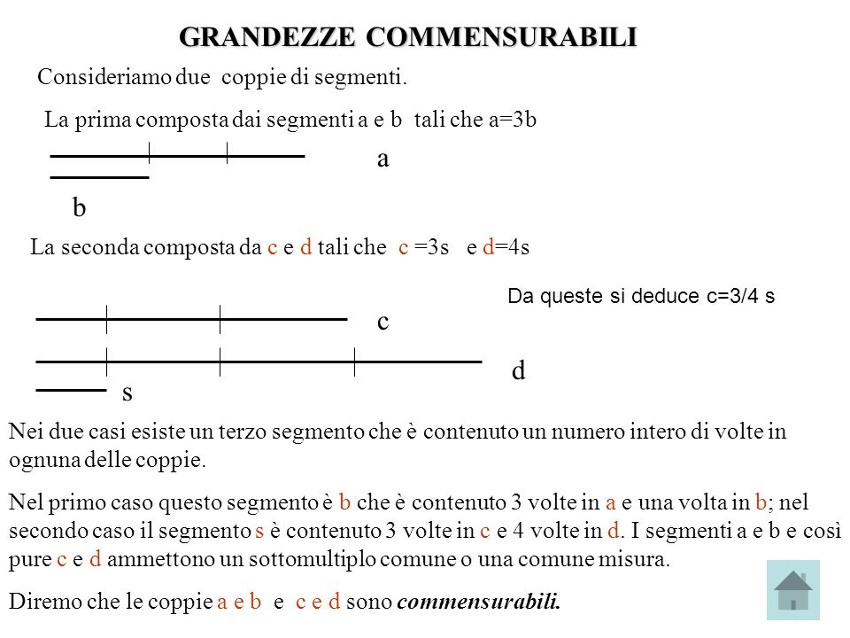 GRANDEZZE COMMENSURABILI Consideriamo due coppie di segmenti. La prima composta dai segmenti a e b tali che a=3b a b La seconda composta da c e d tali