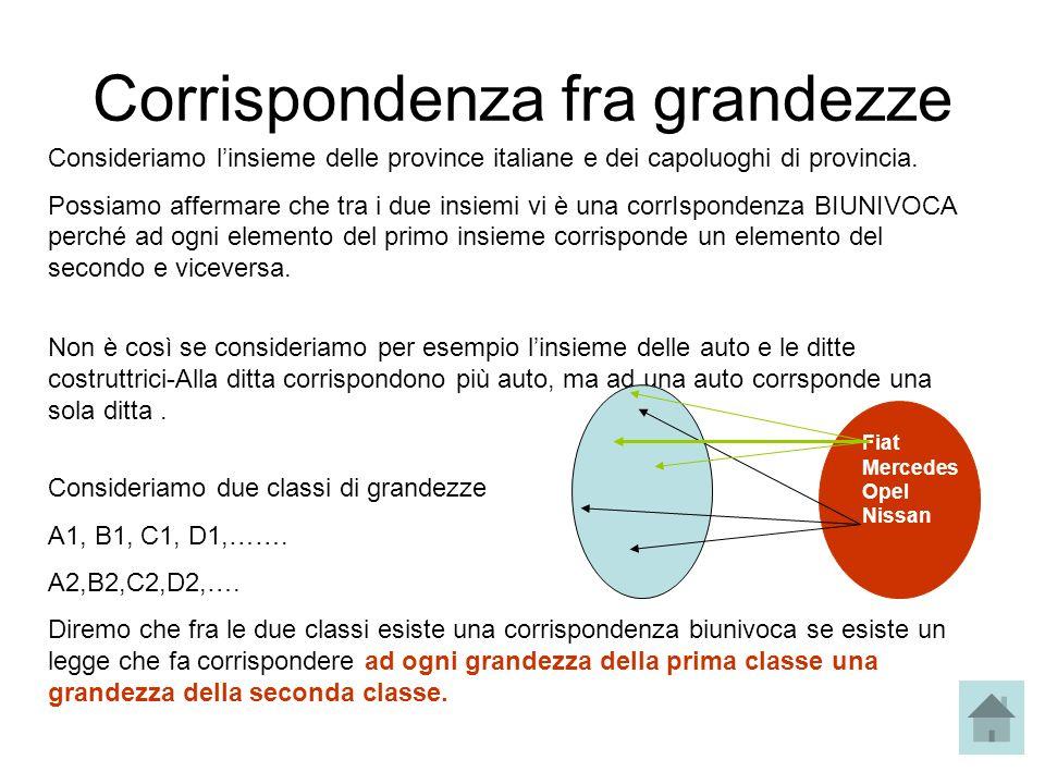 Corrispondenza fra grandezze Consideriamo linsieme delle province italiane e dei capoluoghi di provincia. Possiamo affermare che tra i due insiemi vi