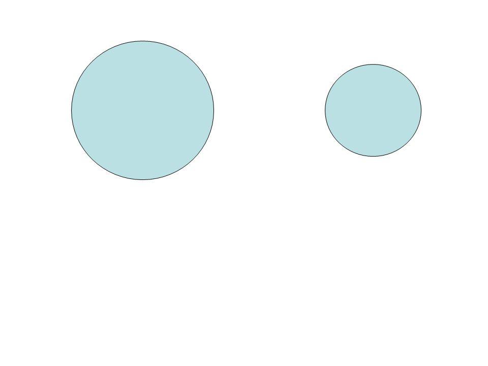 MULTIPLI E SOTTOMULTIPLI Data una grandezza B ed un numero naturale m, la grandezza A somma di m grandezze tutte uguali a B si dice multipla di B secondo m e si scrive A=mB.