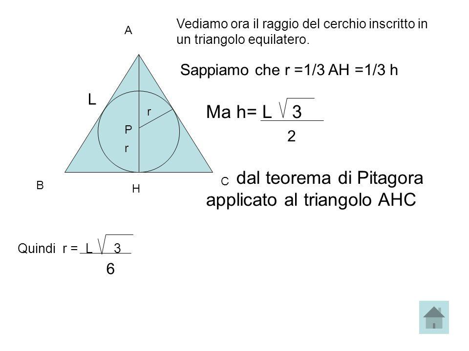 r A B C H Vediamo ora il raggio del cerchio inscritto in un triangolo equilatero. r P Sappiamo che r =1/3 AH =1/3 h Ma h= L 3 dal teorema di Pitagora