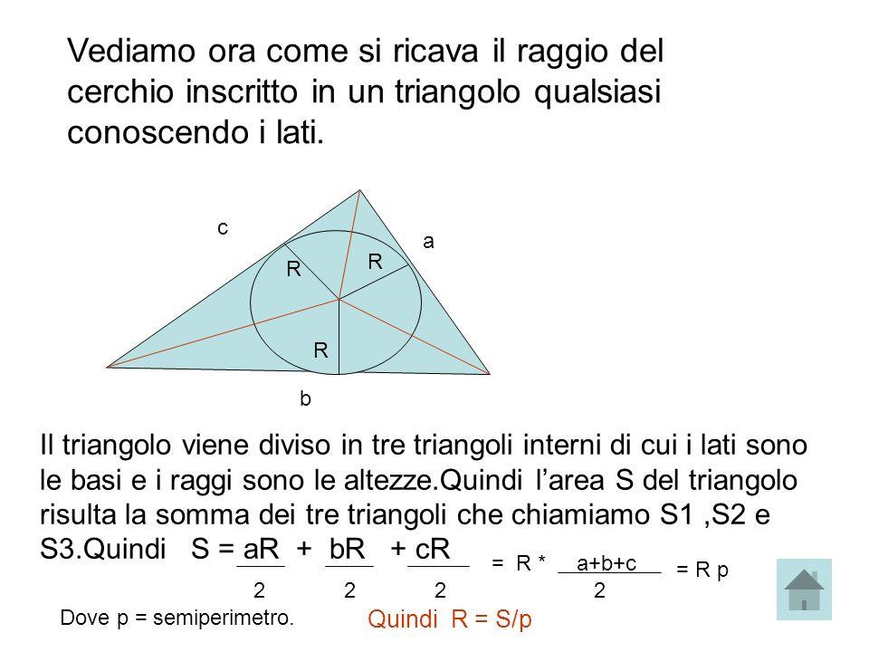 Vediamo ora come si ricava il raggio del cerchio inscritto in un triangolo qualsiasi conoscendo i lati. R R R a b c Il triangolo viene diviso in tre t