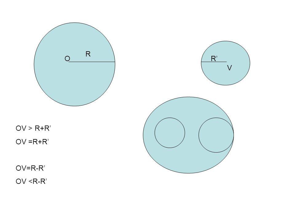 GRANDEZZE COMMENSURABILI Consideriamo due coppie di segmenti.