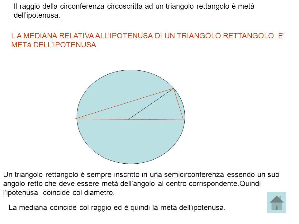 Il raggio della circonferenza circoscritta ad un triangolo rettangolo è metà dellipotenusa. L A MEDIANA RELATIVA ALLIPOTENUSA DI UN TRIANGOLO RETTANGO