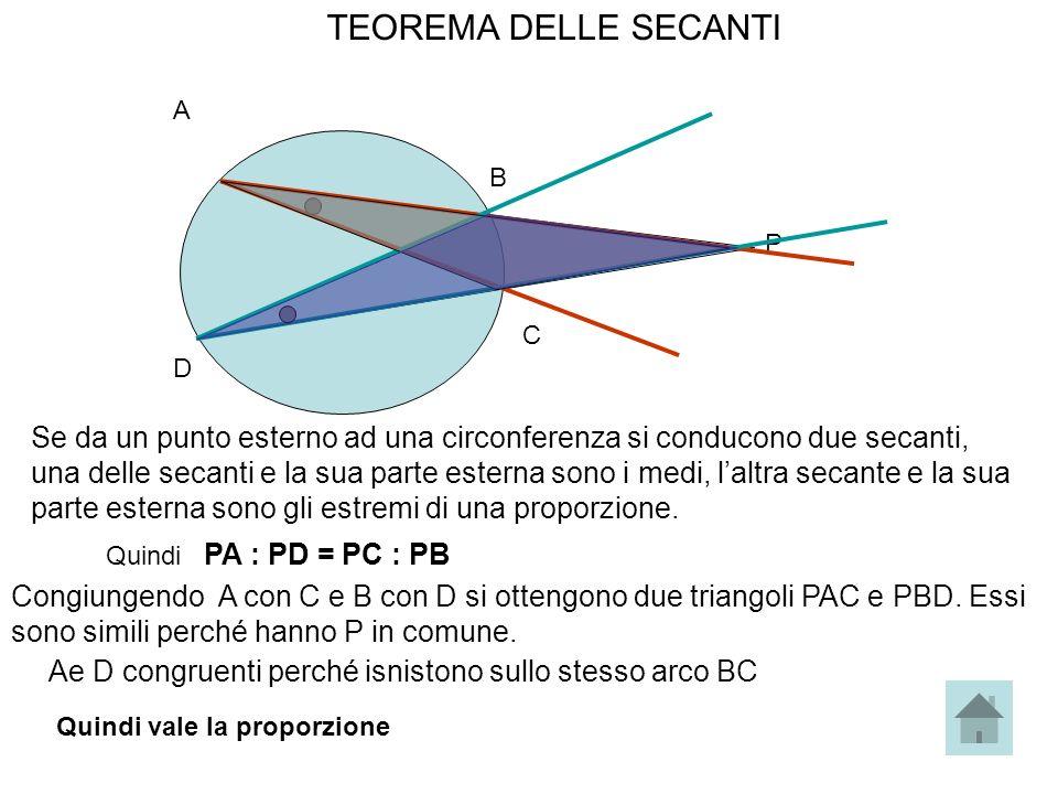 TEOREMA DELLE SECANTI A B C D P Se da un punto esterno ad una circonferenza si conducono due secanti, una delle secanti e la sua parte esterna sono i