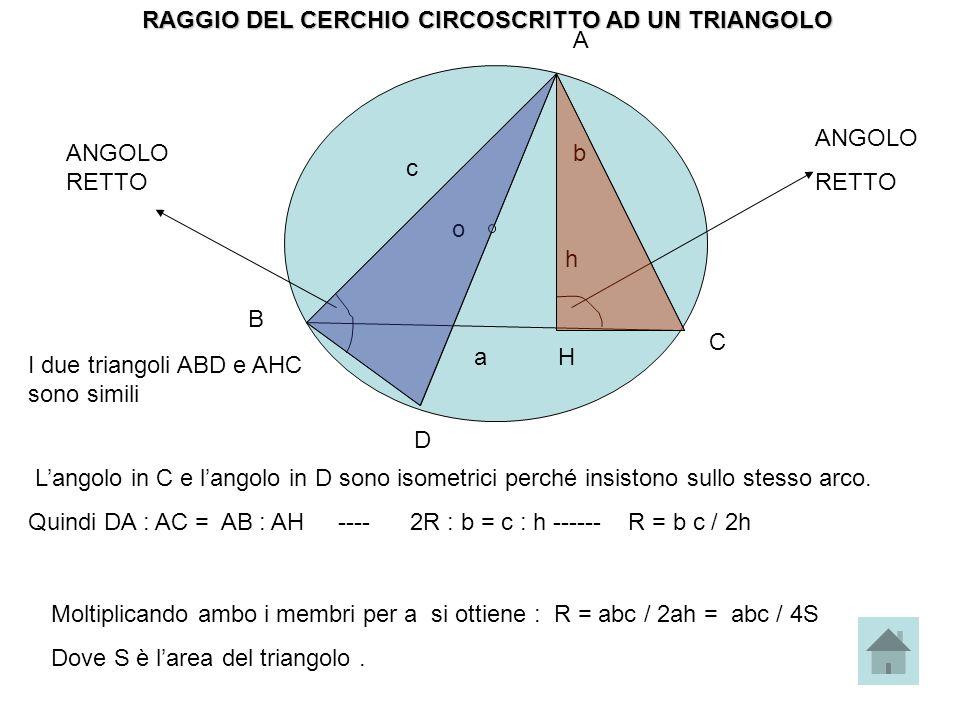 RAGGIO DEL CERCHIO CIRCOSCRITTO AD UN TRIANGOLO a b c h o A B D C ANGOLO RETTO ANGOLO RETTO H Langolo in C e langolo in D sono isometrici perché insis