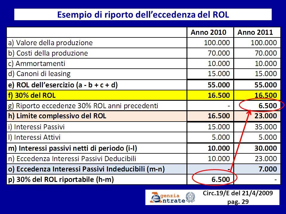 Esempio di riporto delleccedenza del ROL Circ.19/E del 21/4/2009 pag. 29