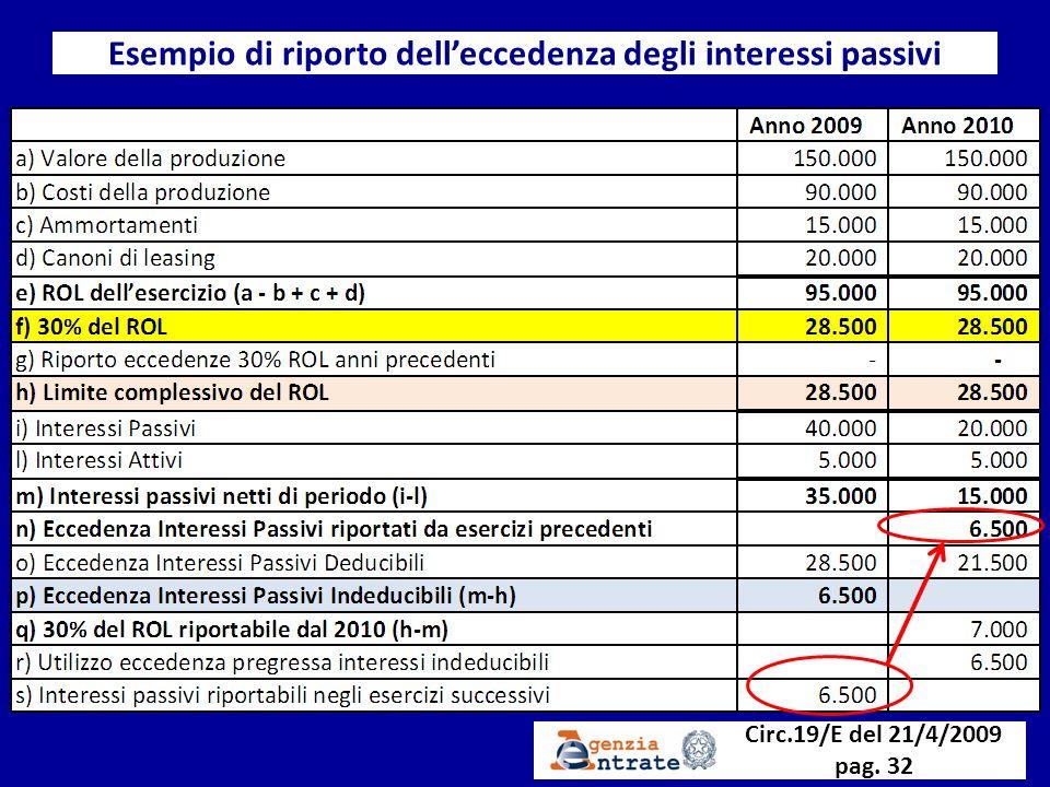 Esempio di riporto delleccedenza degli interessi passivi Circ.19/E del 21/4/2009 pag. 32