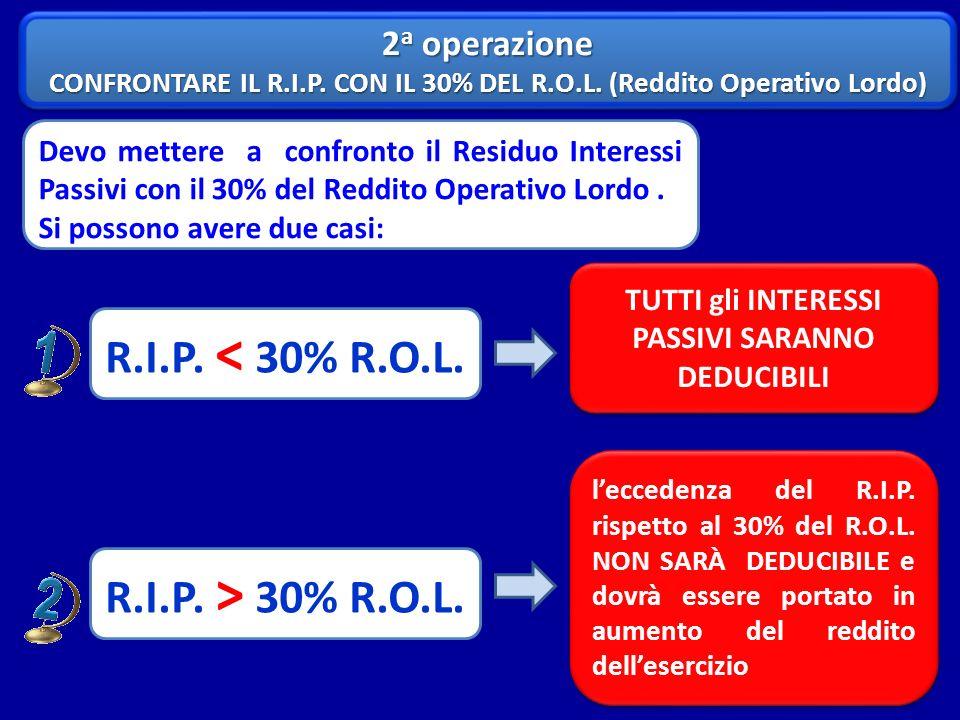 2 a operazione CONFRONTARE IL R.I.P. CON IL 30% DEL R.O.L. (Reddito Operativo Lordo) 2 a operazione CONFRONTARE IL R.I.P. CON IL 30% DEL R.O.L. (Reddi