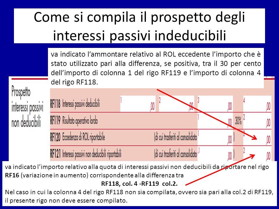 Come si compila il prospetto degli interessi passivi indeducibili va indicato lammontare relativo al ROL eccedente limporto che è stato utilizzato par