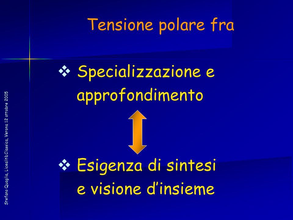 Stefano Quaglia, Licealità Classica, Verona 12 ottobre 2005 Tensione polare fra Specializzazione e approfondimento Esigenza di sintesi e visione dinsi