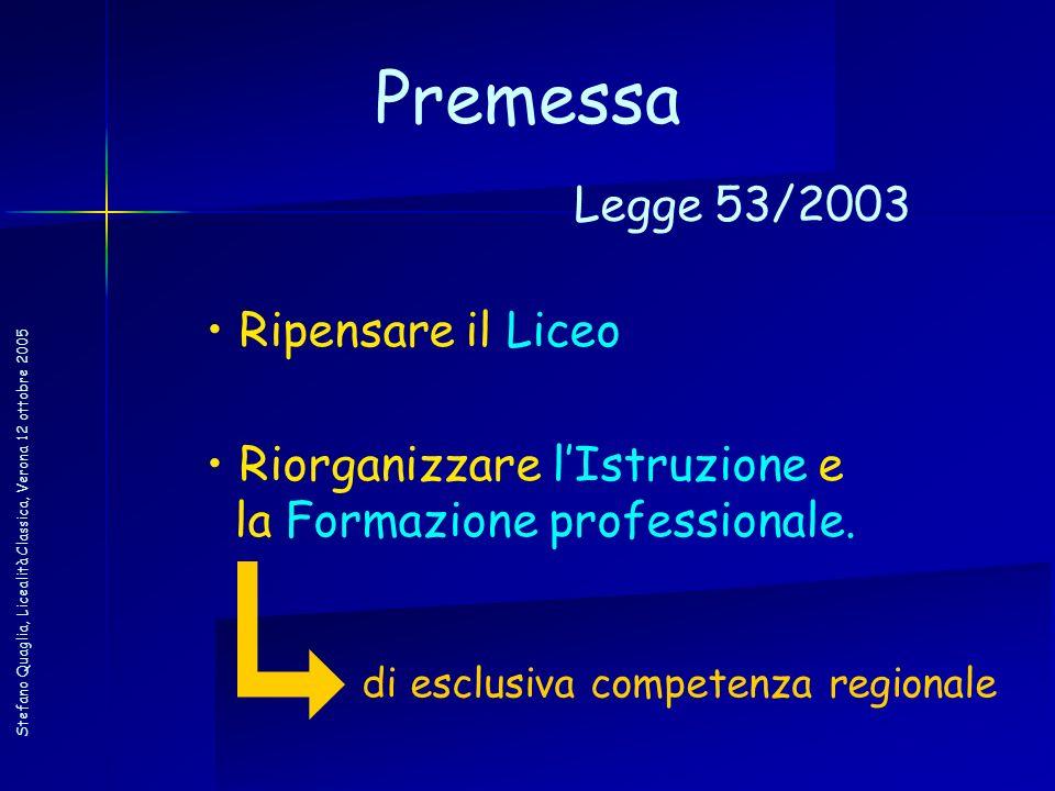 Stefano Quaglia, Licealità Classica, Verona 12 ottobre 2005 Ripensare il Liceo Riorganizzare lIstruzione e la Formazione professionale. di esclusiva c
