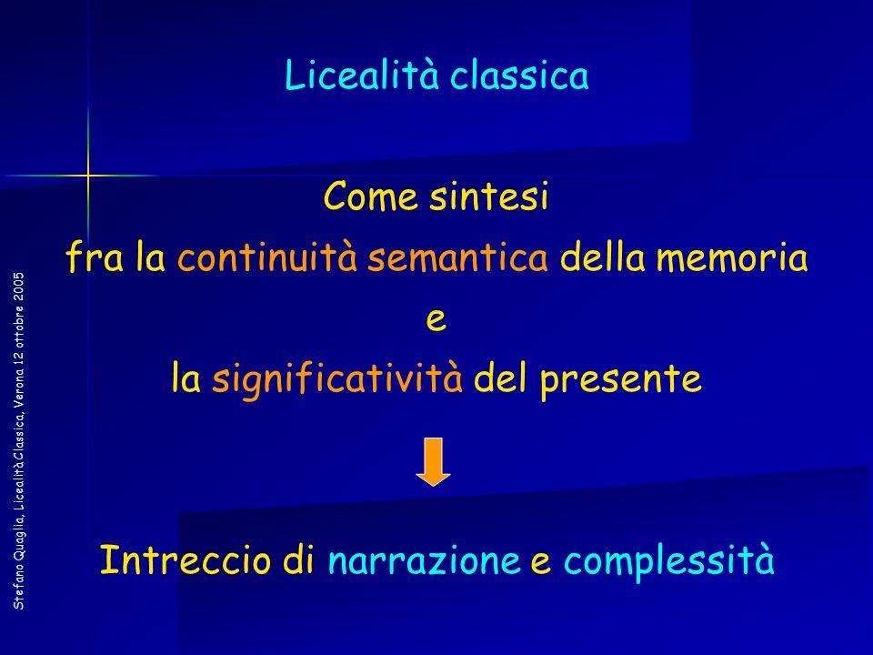 Stefano Quaglia, Licealità Classica, Verona 12 ottobre 2005 Licealità classica Come sintesi fra la continuità semantica della memoria e la significati