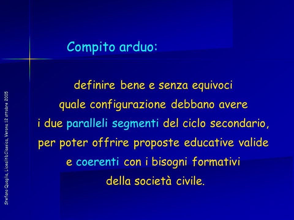 Stefano Quaglia, Licealità Classica, Verona 12 ottobre 2005 definire bene e senza equivoci quale configurazione debbano avere i due paralleli segmenti