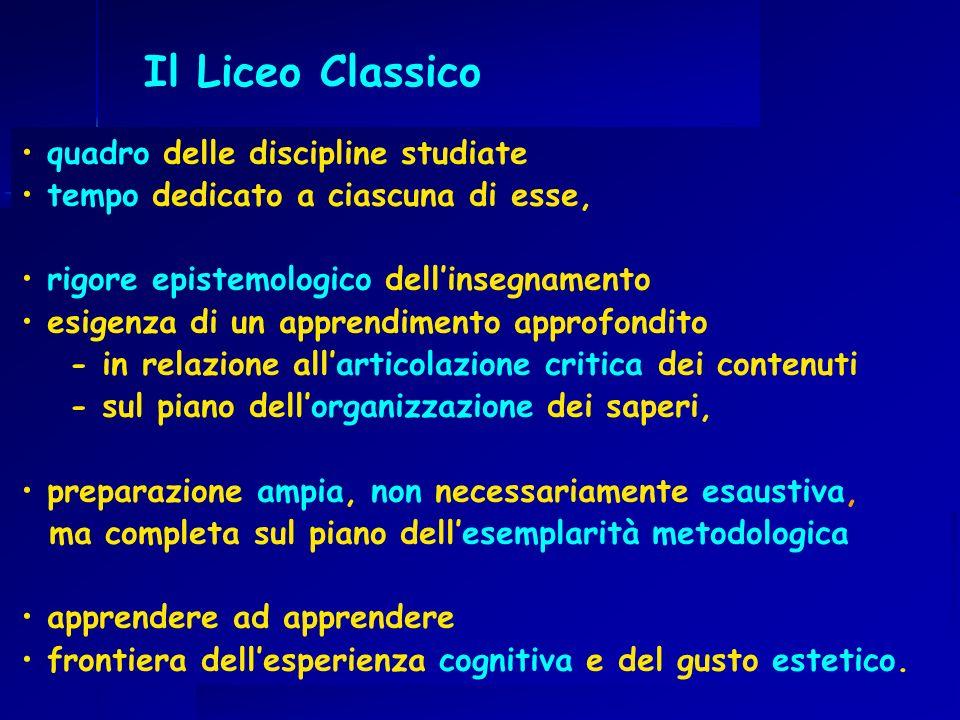 Stefano Quaglia, Licealità Classica, Verona 12 ottobre 2005 quadro delle discipline studiate tempo dedicato a ciascuna di esse, rigore epistemologico