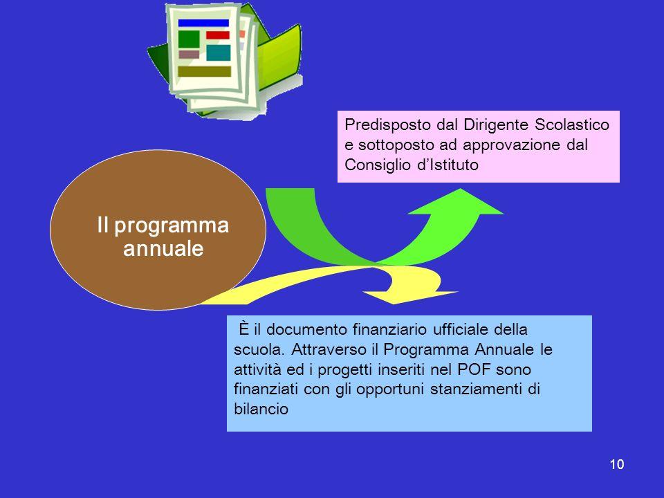 10 Il programma annuale. Predisposto dal Dirigente Scolastico e sottoposto ad approvazione dal Consiglio dIstituto È il documento finanziario ufficial