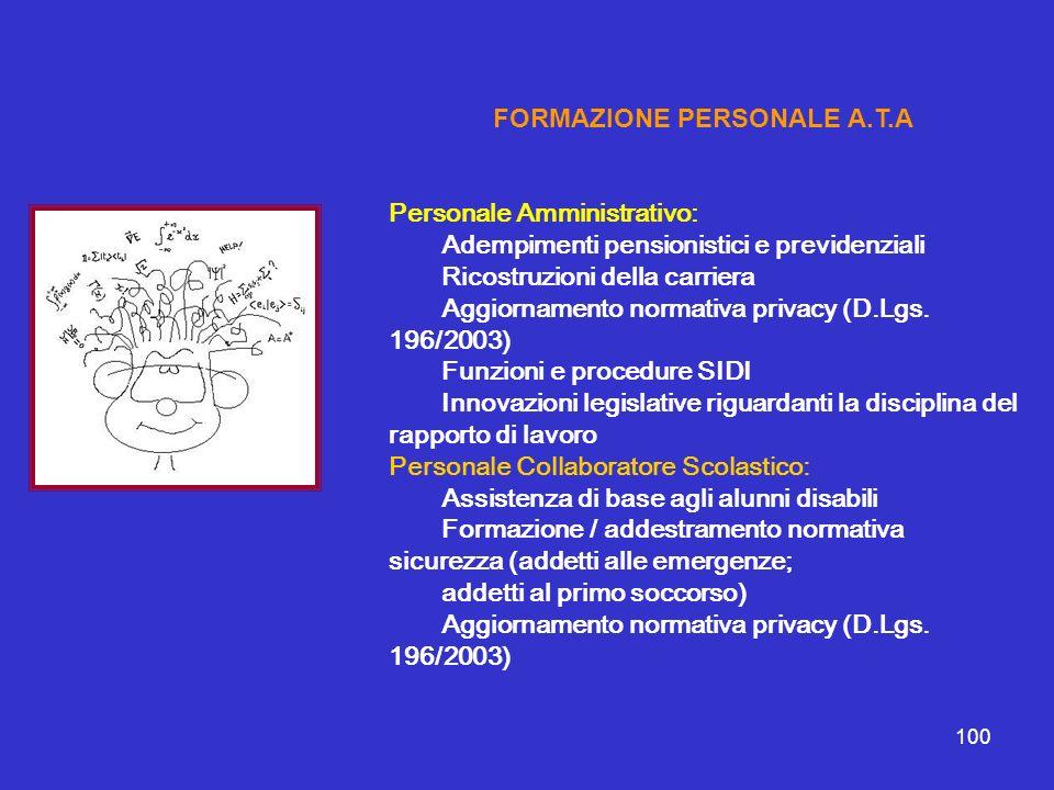 100 FORMAZIONE PERSONALE A.T.A Personale Amministrativo: Adempimenti pensionistici e previdenziali Ricostruzioni della carriera Aggiornamento normativ