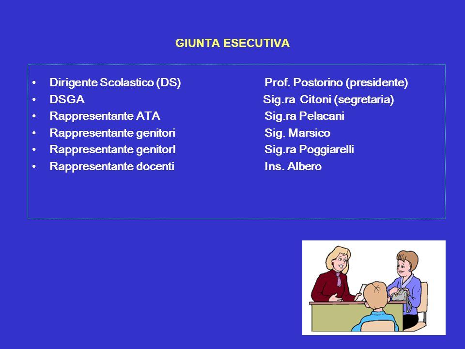 25 GIUNTA ESECUTIVA Dirigente Scolastico (DS) Prof. Postorino (presidente) DSGA Sig.ra Citoni (segretaria) Rappresentante ATASig.ra Pelacani Rappresen