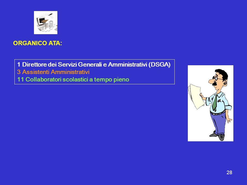 28 ORGANICO ATA: 1 Direttore dei Servizi Generali e Amministrativi (DSGA) 3 Assistenti Amministrativi 11 Collaboratori scolastici a tempo pieno