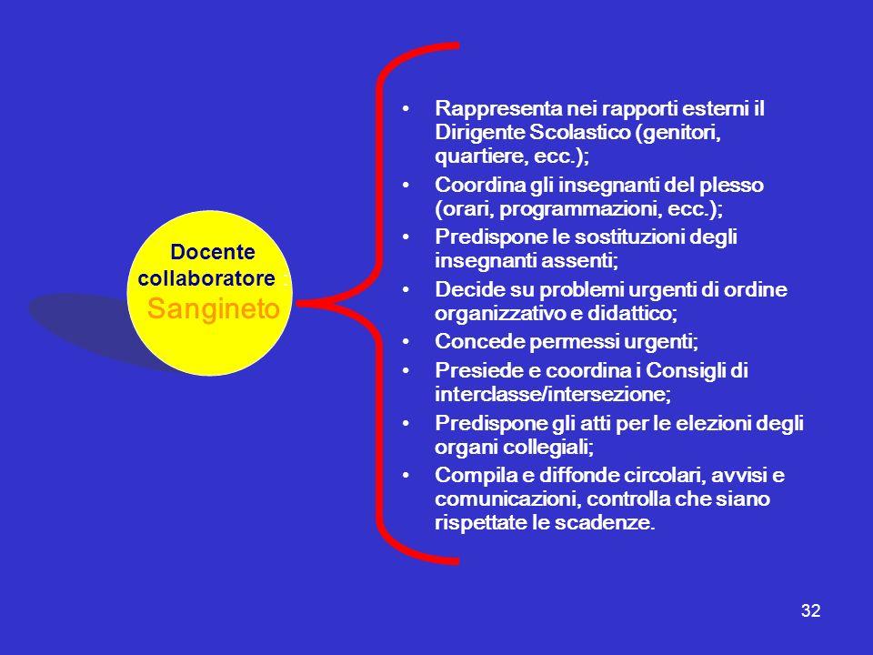 32 Rappresenta nei rapporti esterni il Dirigente Scolastico (genitori, quartiere, ecc.); Coordina gli insegnanti del plesso (orari, programmazioni, ec
