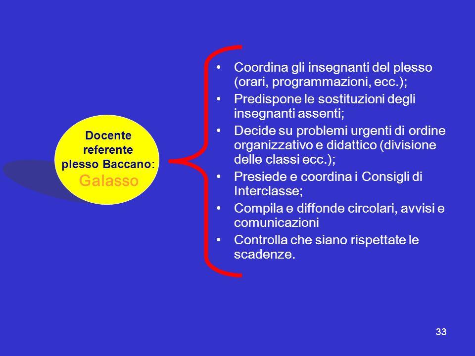 33 Coordina gli insegnanti del plesso (orari, programmazioni, ecc.); Predispone le sostituzioni degli insegnanti assenti; Decide su problemi urgenti d