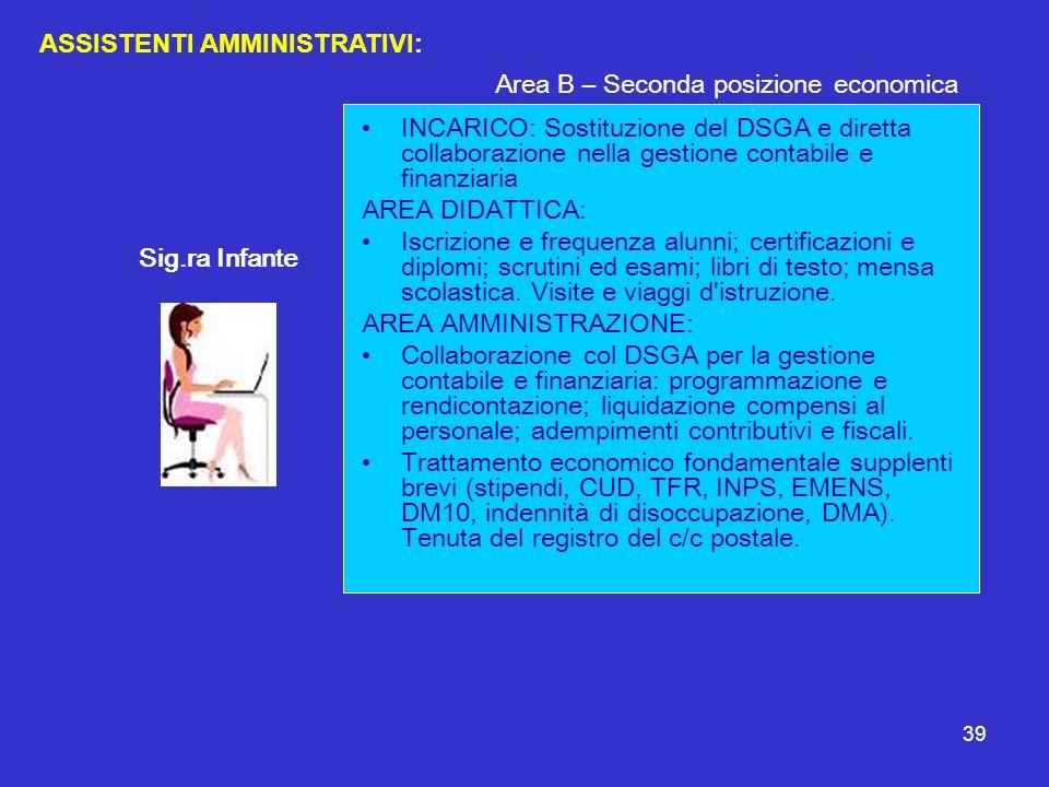 39 ASSISTENTI AMMINISTRATIVI: INCARICO: Sostituzione del DSGA e diretta collaborazione nella gestione contabile e finanziaria AREA DIDATTICA: Iscrizio