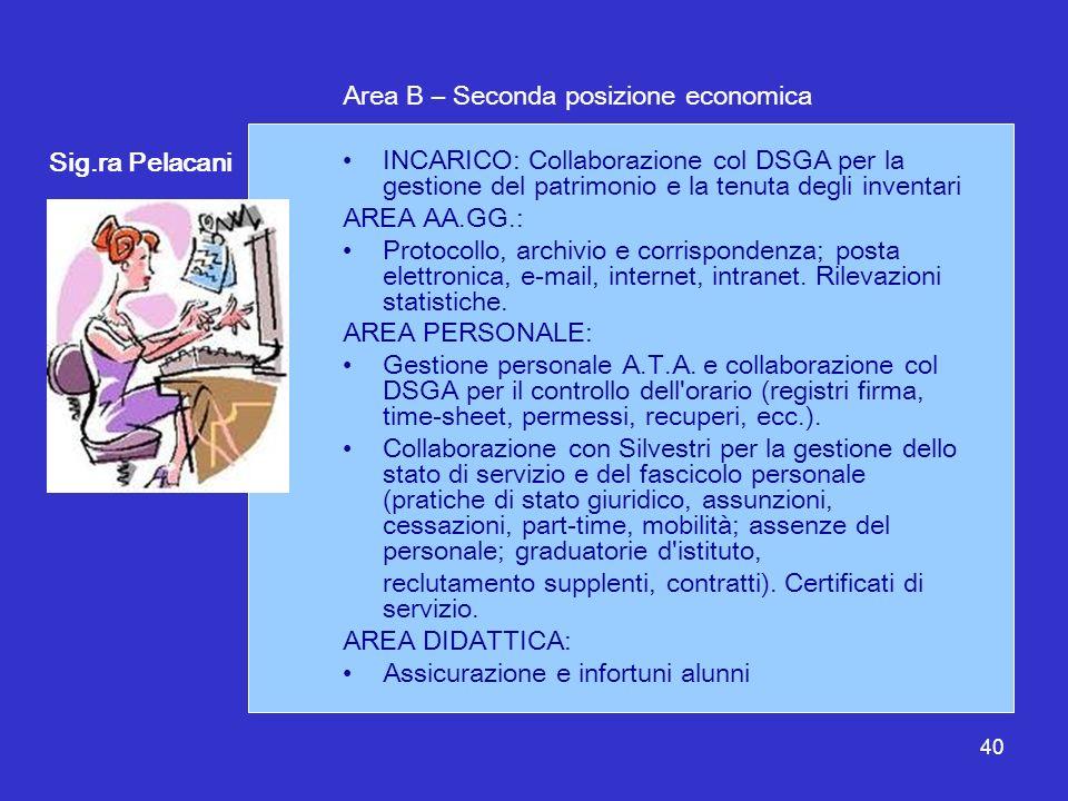 40 Sig.ra Pelacani Area B – Seconda posizione economica INCARICO: Collaborazione col DSGA per la gestione del patrimonio e la tenuta degli inventari A