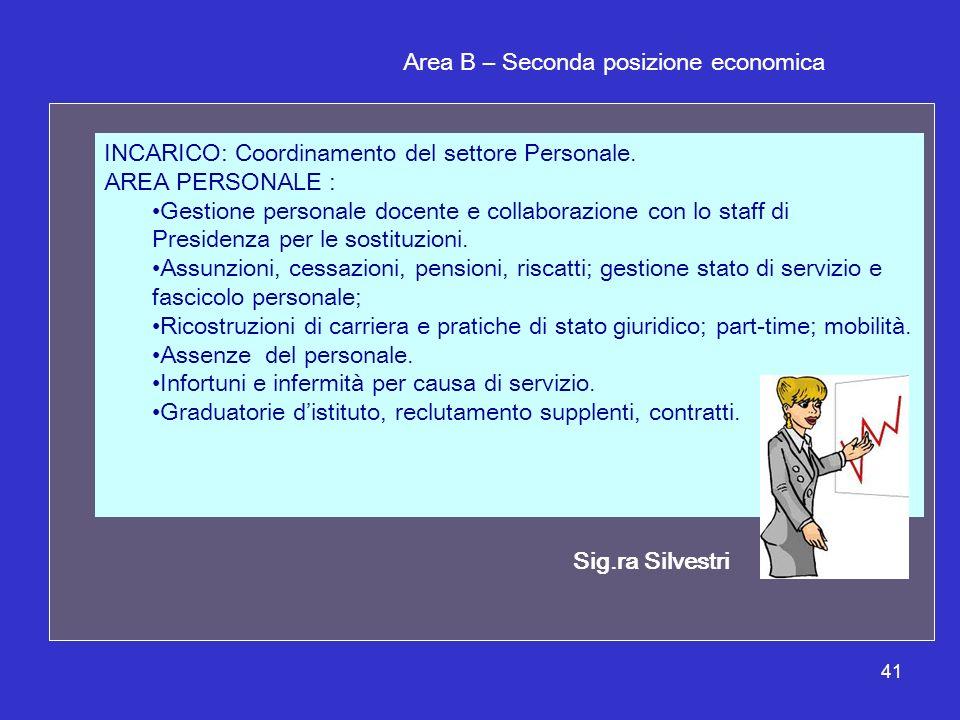 41 Sig.ra Silvestri INCARICO: Coordinamento del settore Personale. AREA PERSONALE : Gestione personale docente e collaborazione con lo staff di Presid